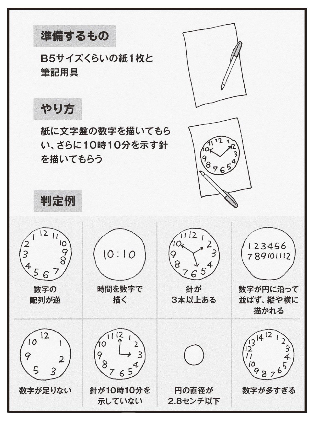 絵 アルツハイマー テスト